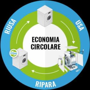 Ri-generation, economia circolare ed elettrodomestici